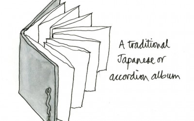 Creating a Japanese album sketchbook